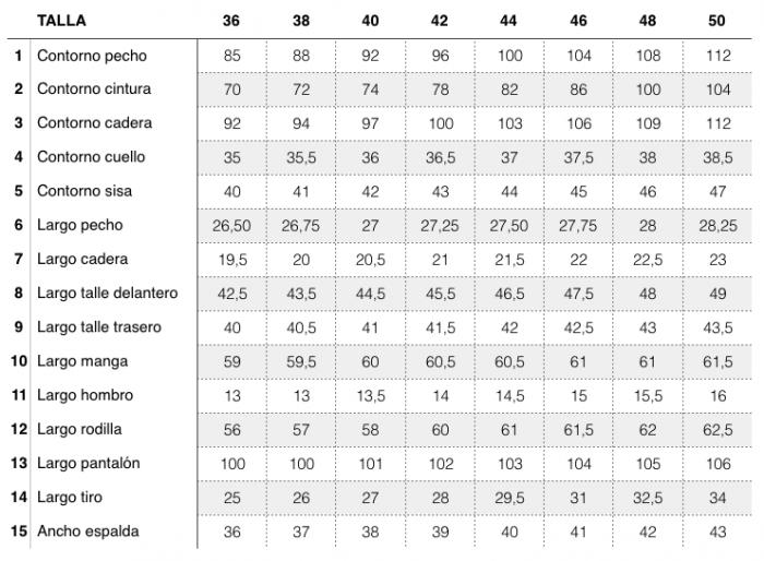 tabla-medidas-mujer
