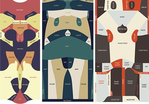Patrones Zero Waste creados por Holly McQuillan.