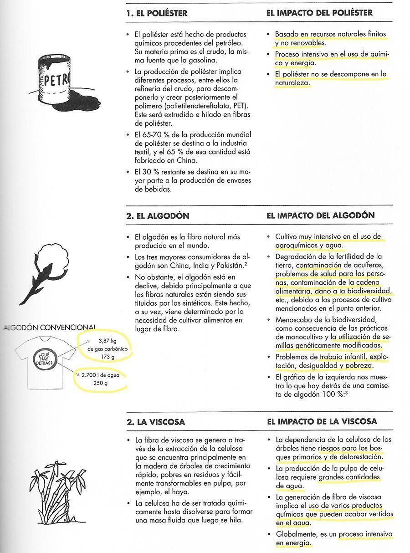 Guía de fibras y tejidos sostenibles